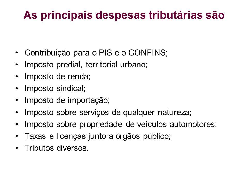 Contribuição para o PIS e o CONFINS; Imposto predial, territorial urbano; Imposto de renda; Imposto sindical; Imposto de importação; Imposto sobre ser