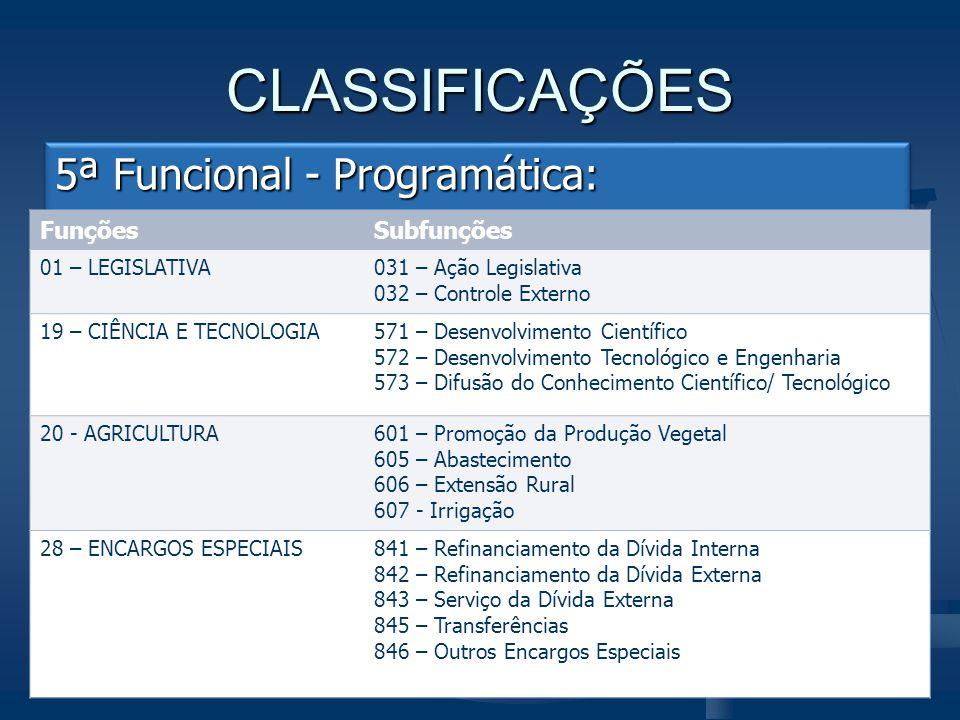 CLASSIFICAÇÕES 5ª Funcional - Programática: FunçõesSubfunções 01 – LEGISLATIVA031 – Ação Legislativa 032 – Controle Externo 19 – CIÊNCIA E TECNOLOGIA5