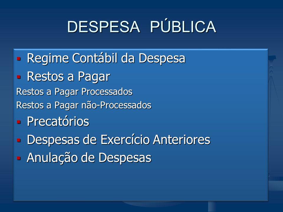 DESPESA PÚBLICA  Regime Contábil da Despesa  Restos a Pagar Restos a Pagar Processados Restos a Pagar não-Processados  Precatórios  Despesas de Ex