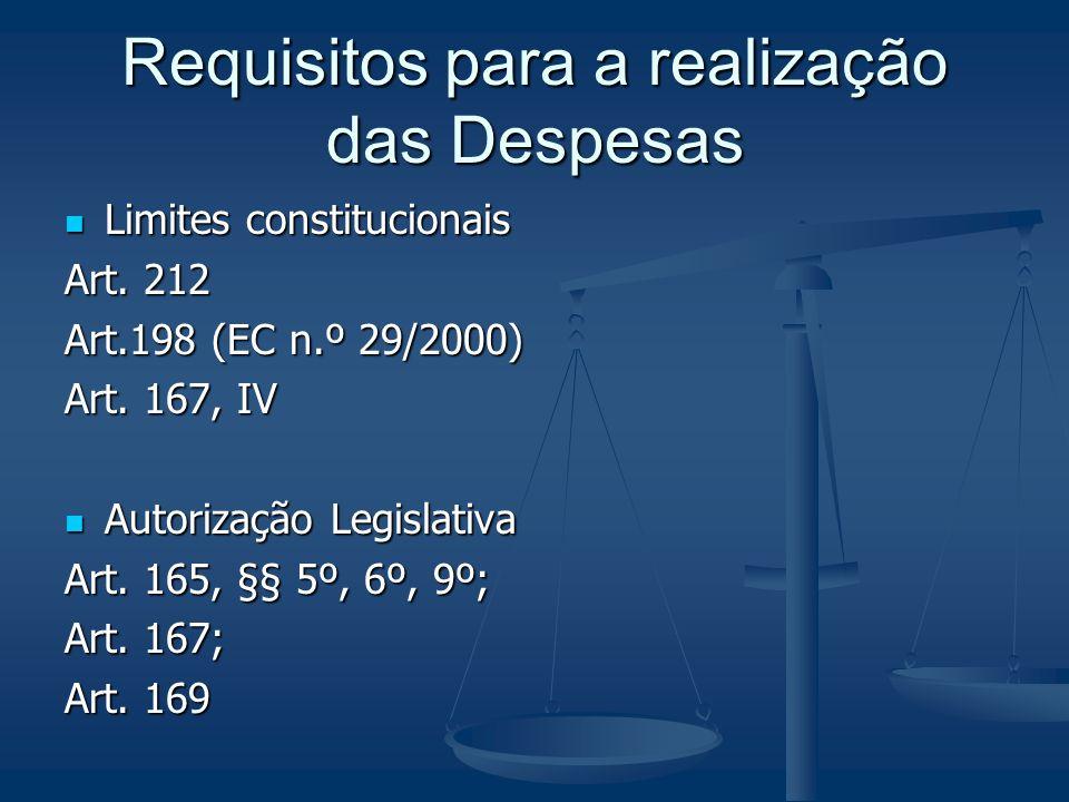 Requisitos para a realização das Despesas Limites constitucionais Limites constitucionais Art. 212 Art.198 (EC n.º 29/2000) Art. 167, IV Autorização L