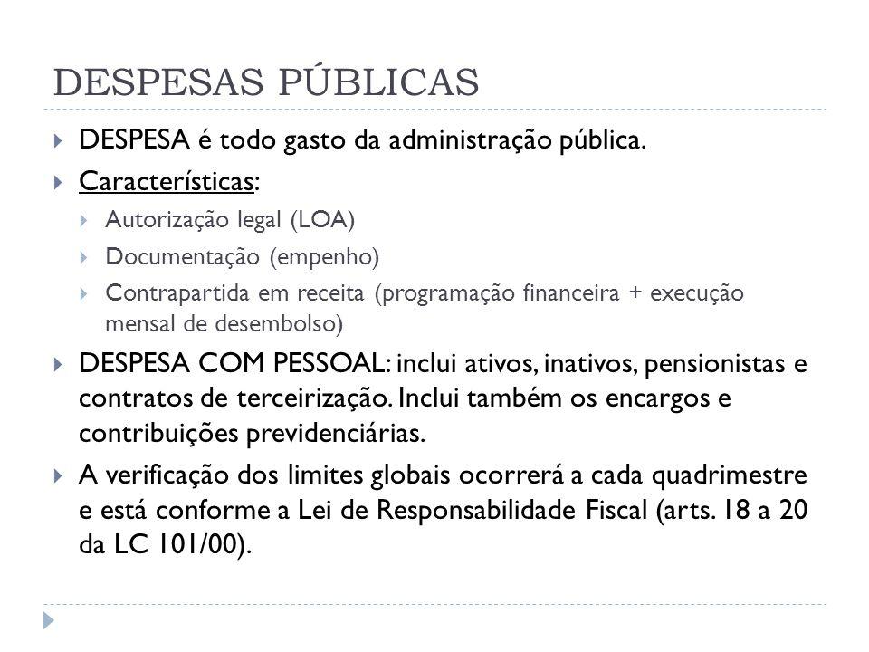 DESPESAS PÚBLICAS  DESPESA é todo gasto da administração pública.  Características:  Autorização legal (LOA)  Documentação (empenho)  Contraparti