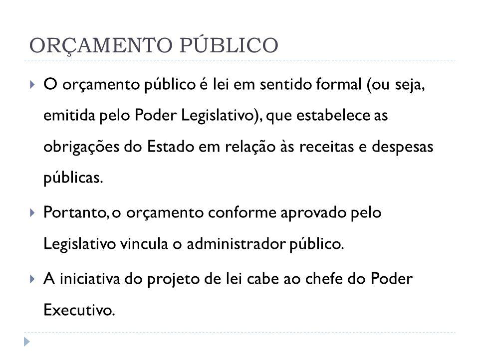 ORÇAMENTO PÚBLICO  O orçamento público é lei em sentido formal (ou seja, emitida pelo Poder Legislativo), que estabelece as obrigações do Estado em r