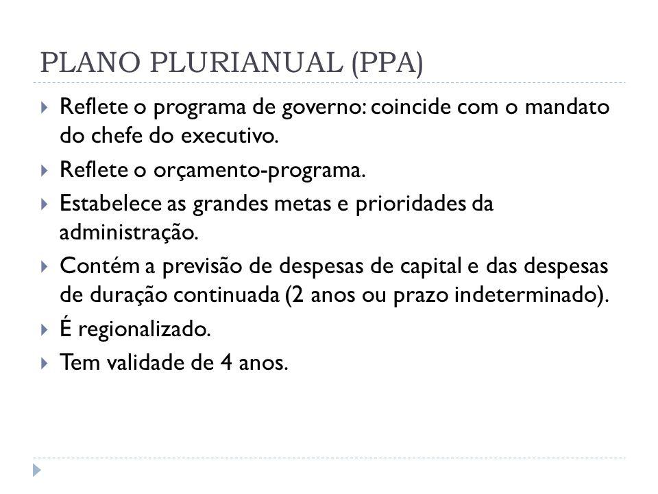 PLANO PLURIANUAL (PPA)  Reflete o programa de governo: coincide com o mandato do chefe do executivo.  Reflete o orçamento-programa.  Estabelece as