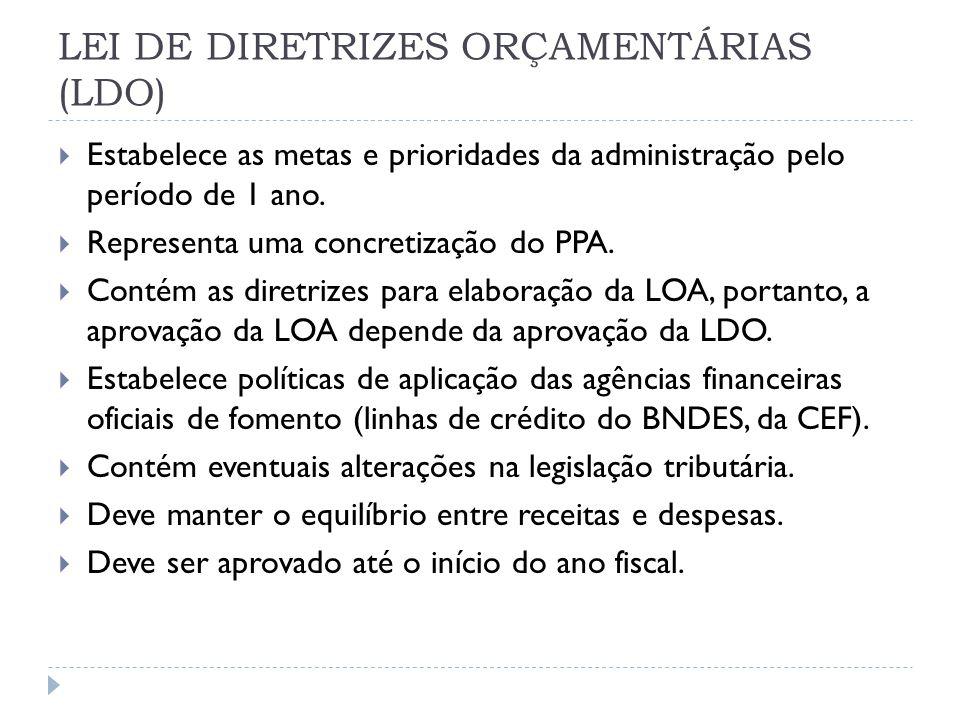 LEI DE DIRETRIZES ORÇAMENTÁRIAS (LDO)  Estabelece as metas e prioridades da administração pelo período de 1 ano.  Representa uma concretização do PP