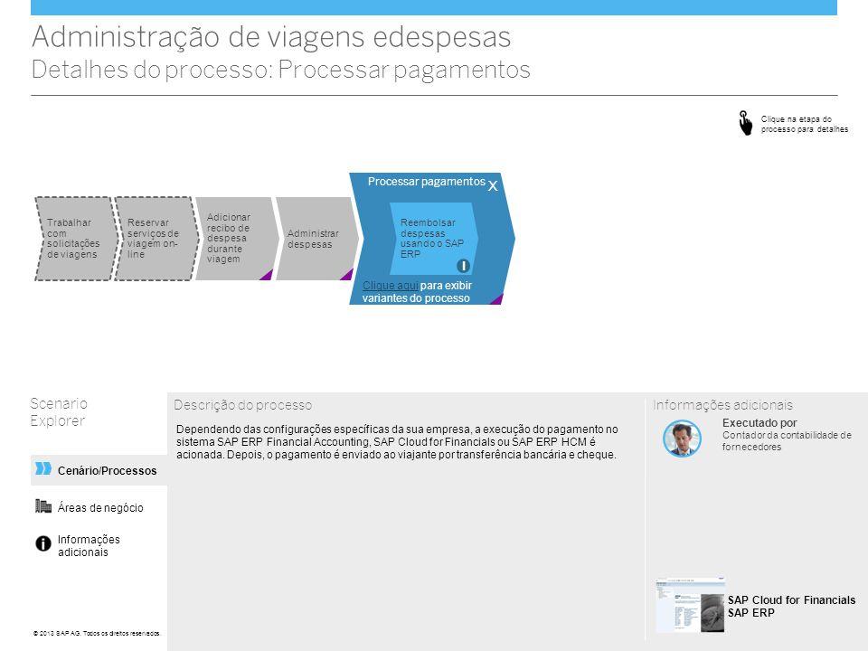 Informações adicionais Cenário/Processos Processar pagamentos Administração de viagens edespesas Detalhes do processo: Processar pagamentos Scenario Explorer Descrição do processo Dependendo das configurações específicas da sua empresa, a execução do pagamento no sistema SAP ERP Financial Accounting, SAP Cloud for Financials ou SAP ERP HCM é acionada.