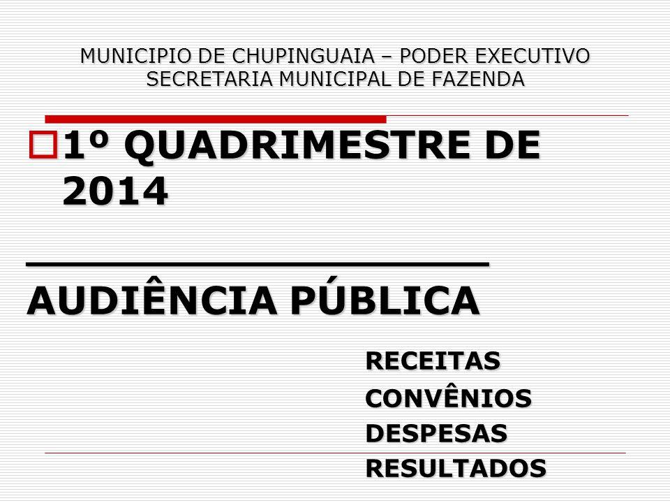 MUNICIPIO DE CHUPINGUAIA – PODER EXECUTIVO SECRETARIA MUNICIPAL DE FAZENDA  1º QUADRIMESTRE DE 2014 _________________ AUDIÊNCIA PÚBLICA RECEITAS RECE