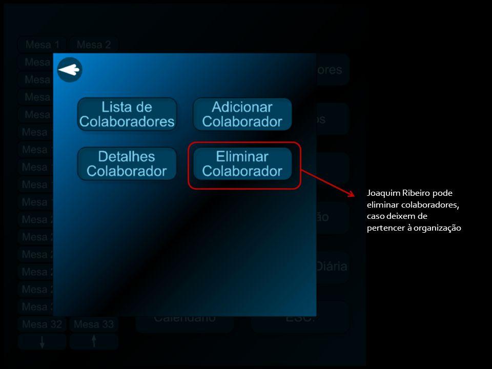 Joaquim Ribeiro pode eliminar colaboradores, caso deixem de pertencer à organização