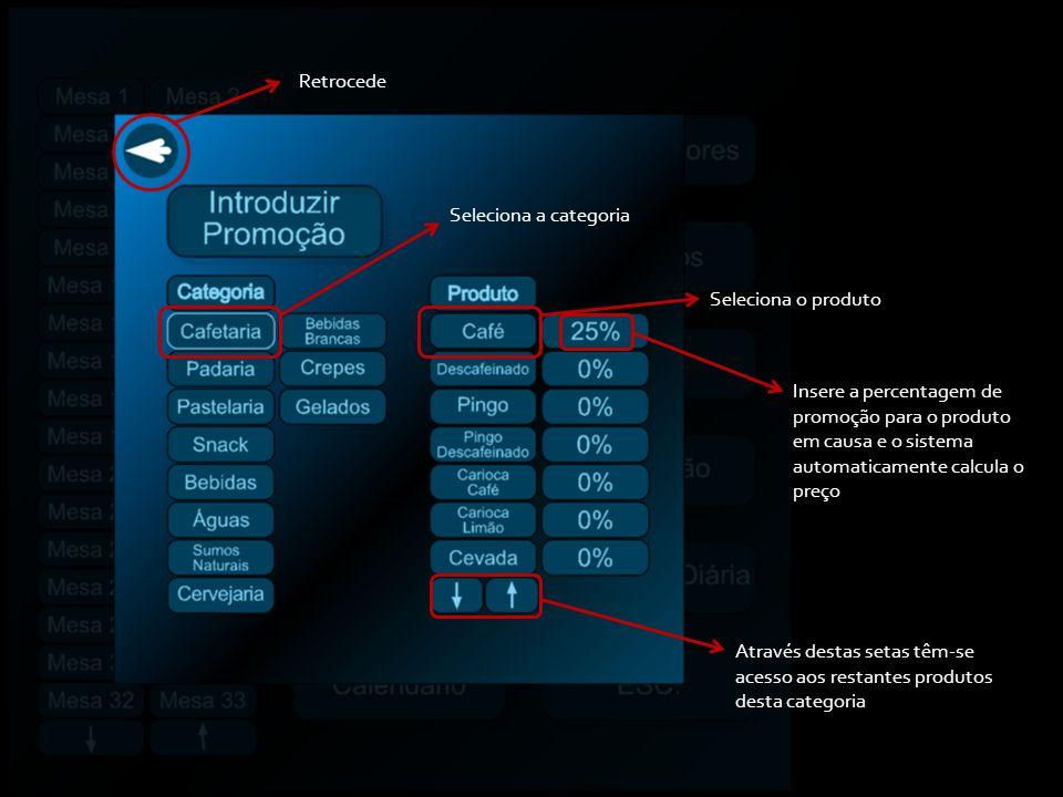 Seleciona a categoria Seleciona o produto Insere a percentagem de promoção para o produto em causa e o sistema automaticamente calcula o preço Através destas setas têm-se acesso aos restantes produtos desta categoria Retrocede