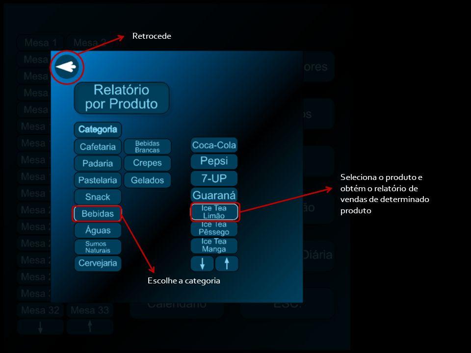 Escolhe a categoria Seleciona o produto e obtém o relatório de vendas de determinado produto Retrocede