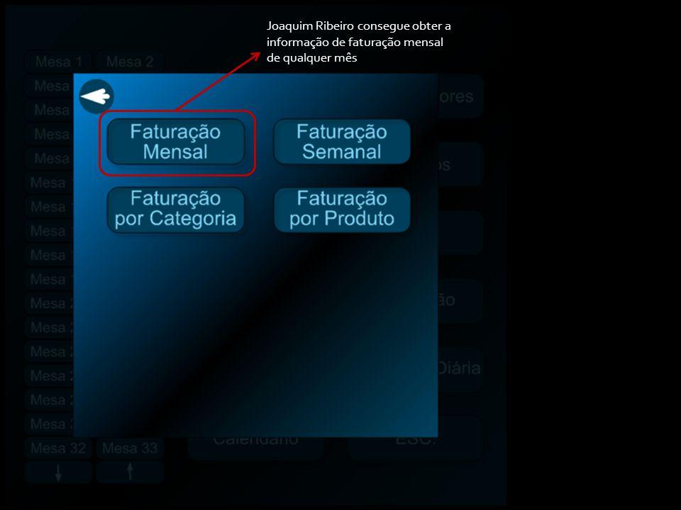 Joaquim Ribeiro consegue obter a informação de faturação mensal de qualquer mês