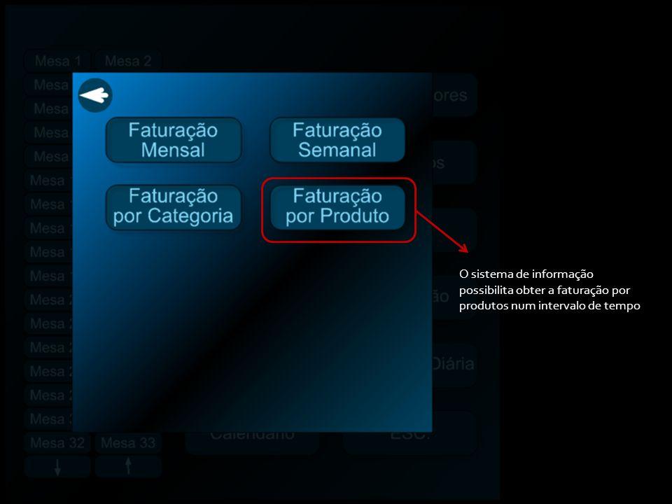 O sistema de informação possibilita obter a faturação por produtos num intervalo de tempo