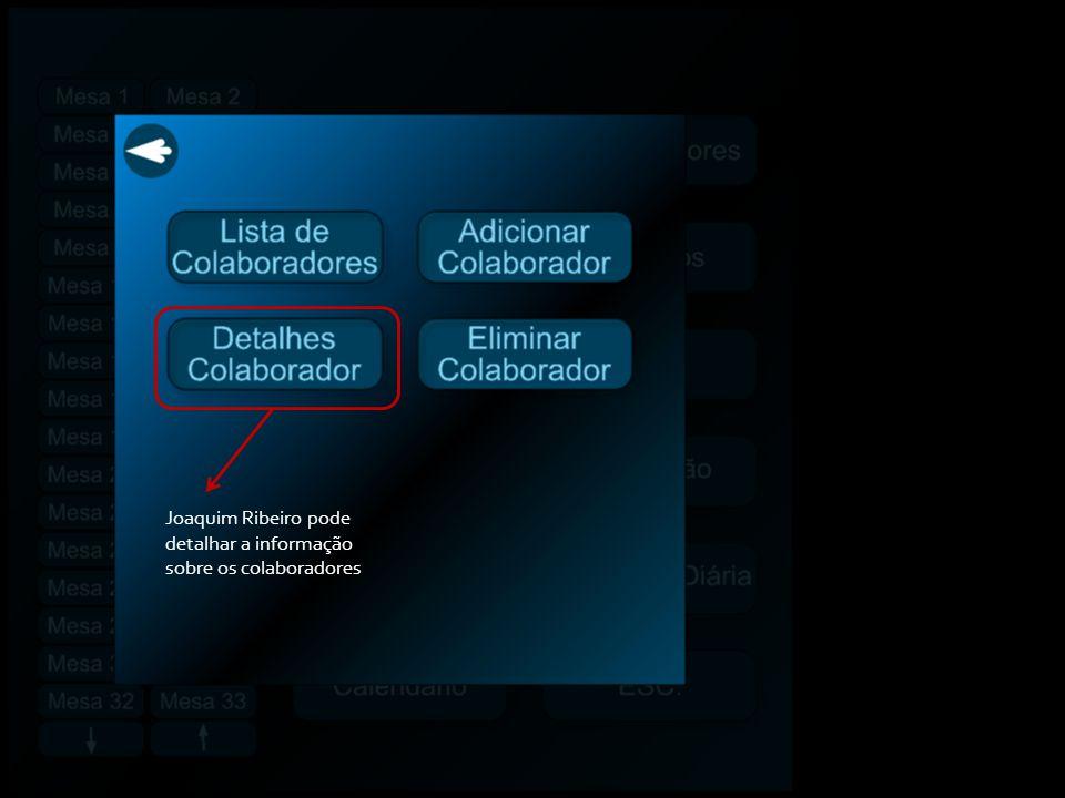Esta opção permite ver detalhadamente a informação relacionada com os colaboradores Retrocede