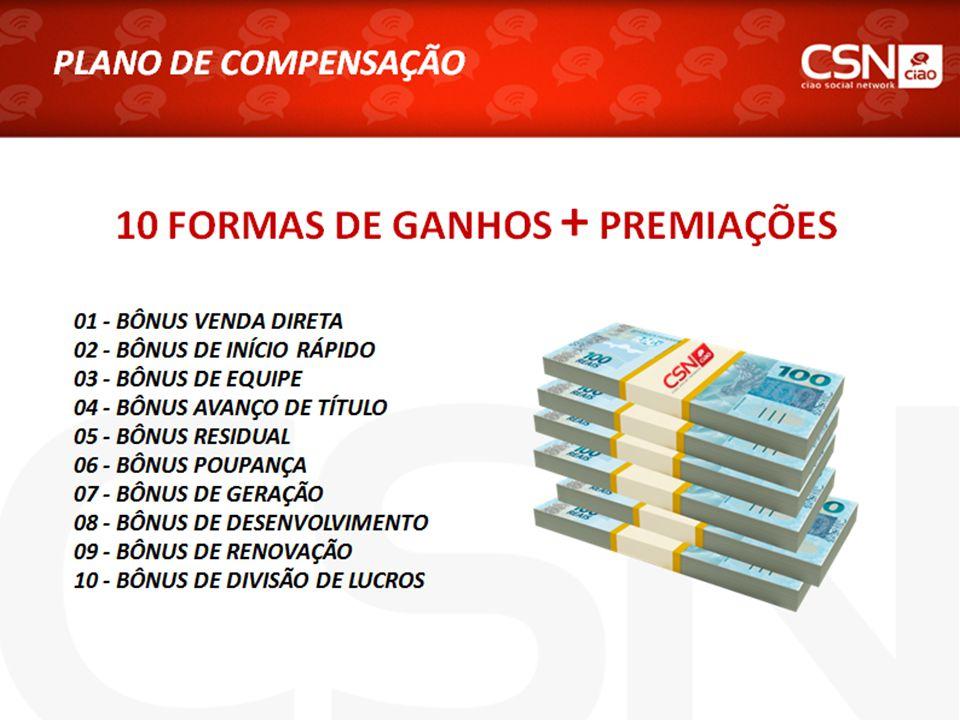 O Empreendedor Independente que recomenda os produtos e serviços CSN recebe comissões de até 10% conforme o produto adquirido por seu consumidores indicados.