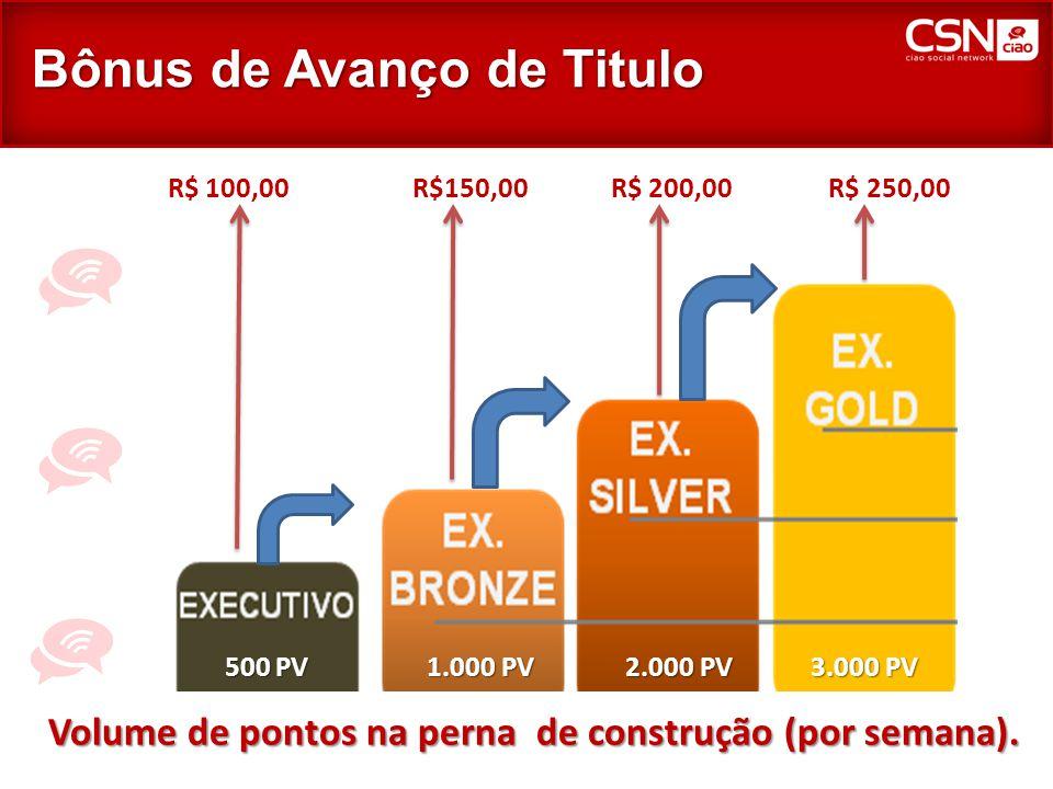 Bônus de Avanço de Titulo R$ 100,00 R$150,00 R$ 200,00 R$ 250,00 500 PV 1.000 PV 2.000 PV 3.000 PV 500 PV 1.000 PV 2.000 PV 3.000 PV Volume de pontos na perna de construção (por semana).