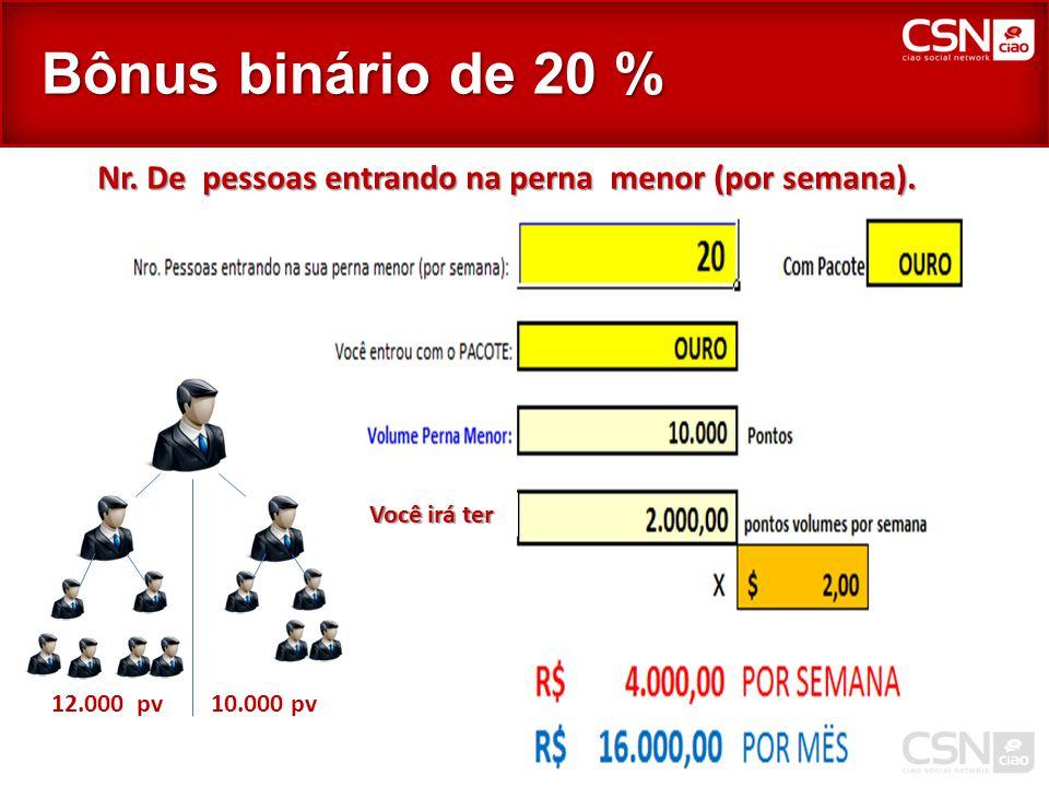 Bônus binário de 20 % Nr. De pessoas entrando na perna menor (por semana).
