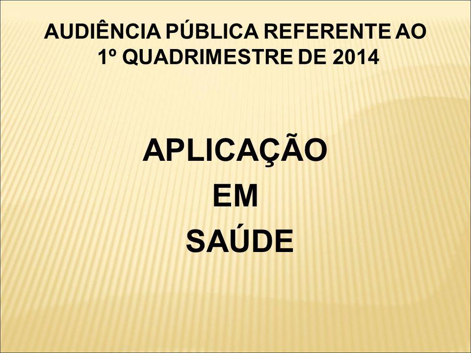 AUDIÊNCIA PÚBLICA REFERENTE AO 1º QUADRIMESTRE DE 2014 APLICAÇÃO EM SAÚDE