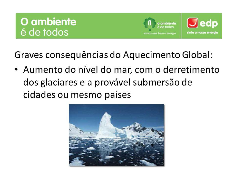 Graves consequências do Aquecimento Global: Aumento do nível do mar, com o derretimento dos glaciares e a provável submersão de cidades ou mesmo paíse