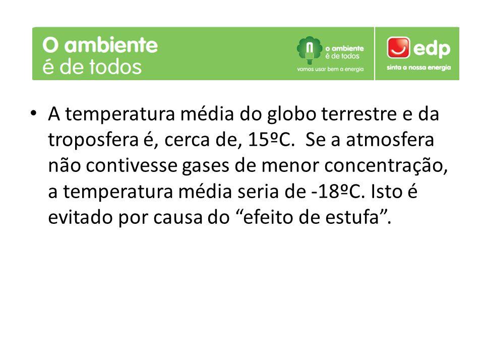 A temperatura média do globo terrestre e da troposfera é, cerca de, 15ºC. Se a atmosfera não contivesse gases de menor concentração, a temperatura méd