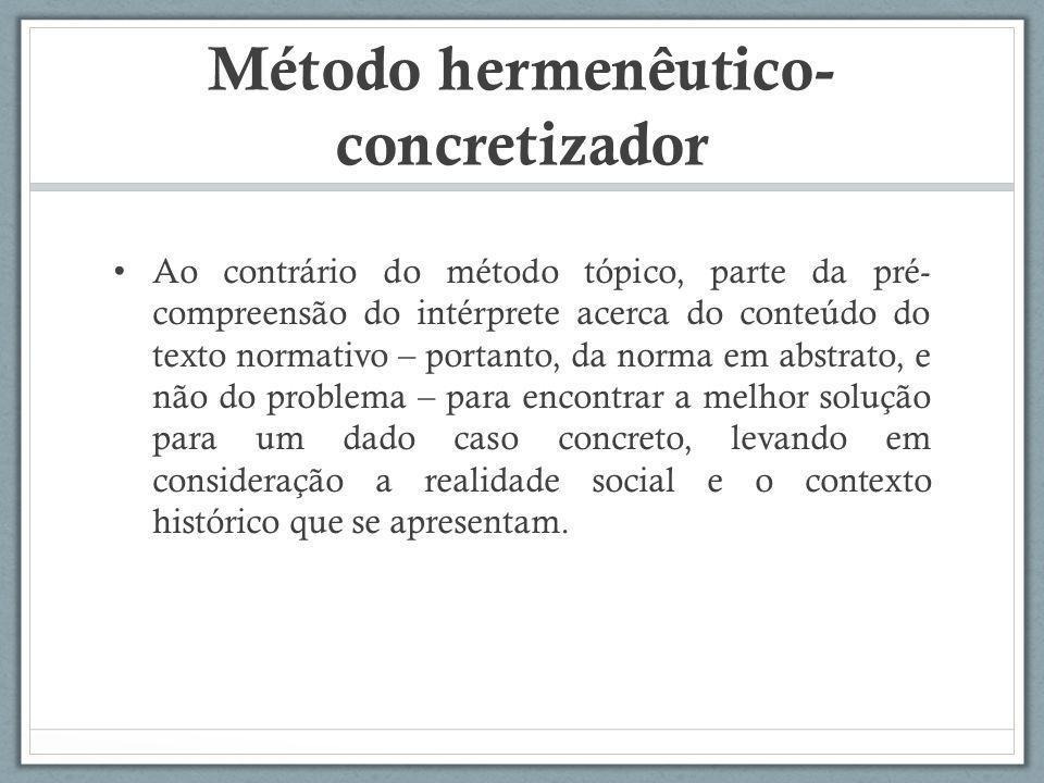 Método hermenêutico- concretizador Ao contrário do método tópico, parte da pré- compreensão do intérprete acerca do conteúdo do texto normativo – port