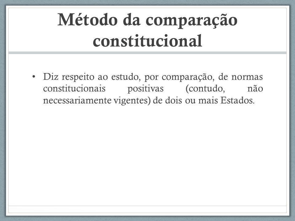 Método da comparação constitucional Diz respeito ao estudo, por comparação, de normas constitucionais positivas (contudo, não necessariamente vigentes