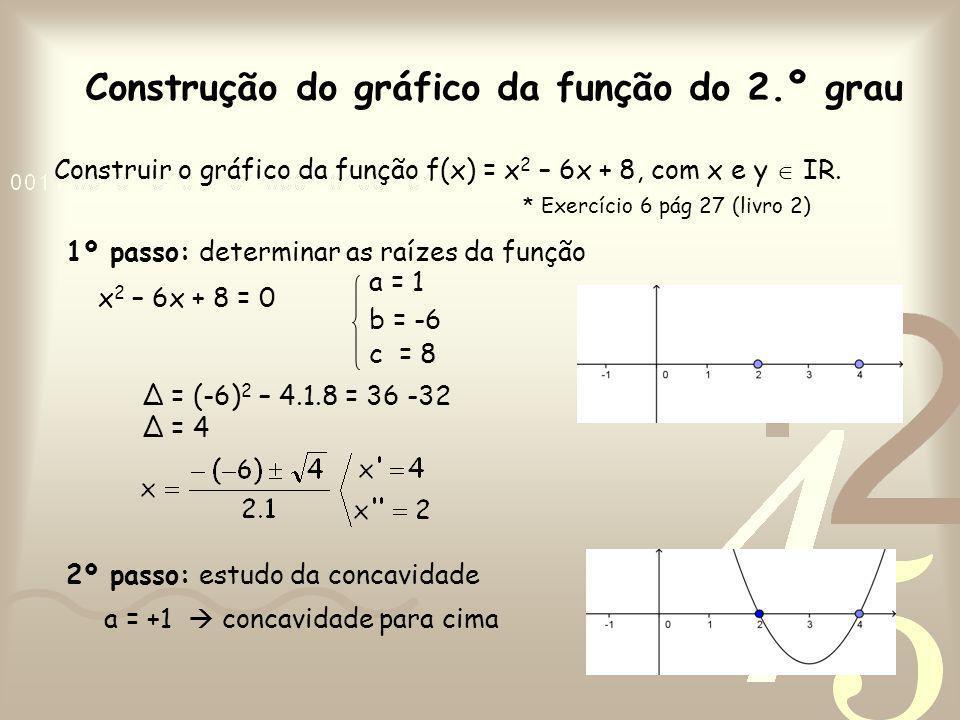 Construção do gráfico da função do 2.º grau Construir o gráfico da função f(x) = x 2 – 6x + 8, com x e y  IR. 1º passo: determinar as raízes da funçã