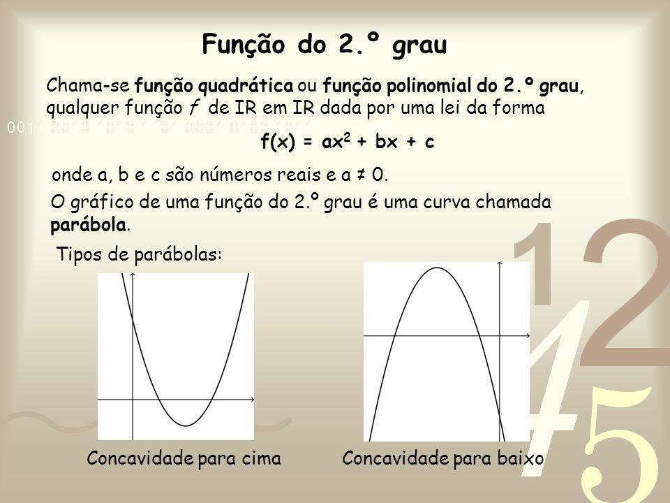 Função do 2.º grau Chama-se função quadrática ou função polinomial do 2.º grau, qualquer função f de IR em IR dada por uma lei da forma f(x) = ax 2 + bx + c onde a, b e c são números reais e a ≠ 0.