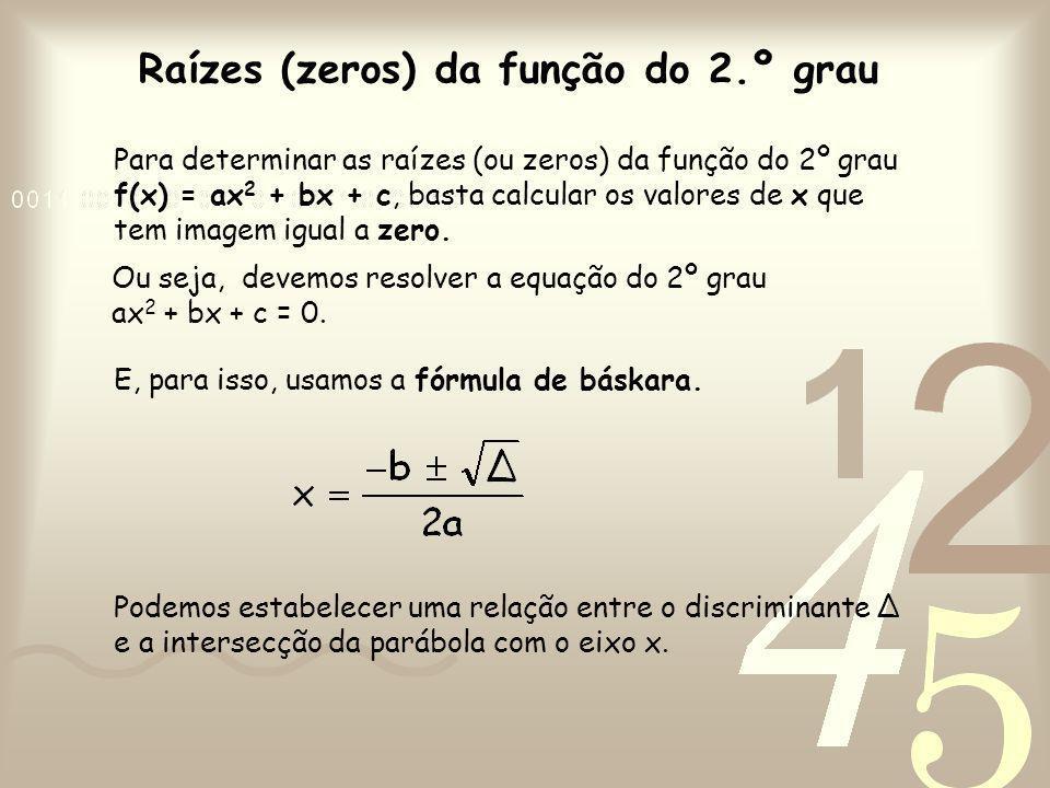 Raízes (zeros) da função do 2.º grau Para determinar as raízes (ou zeros) da função do 2º grau f(x) = ax 2 + bx + c, basta calcular os valores de x que tem imagem igual a zero.