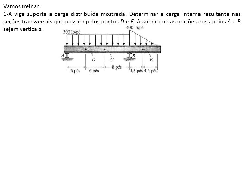 Vamos treinar: 1-A viga suporta a carga distribuída mostrada.