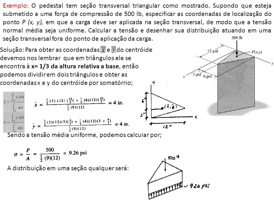 Exemplo: O pedestal tem seção transversal triangular como mostrado.