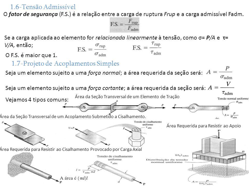 1.6-Tensão Admissível 1.7-Projeto de Acoplamentos Simples O fator de segurança (F.S.) é a relação entre a carga de ruptura Frup e a carga admissível Fadm.