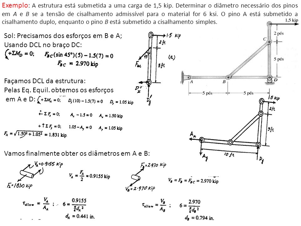 Exemplo : A estrutura está submetida a uma carga de 1,5 kip.
