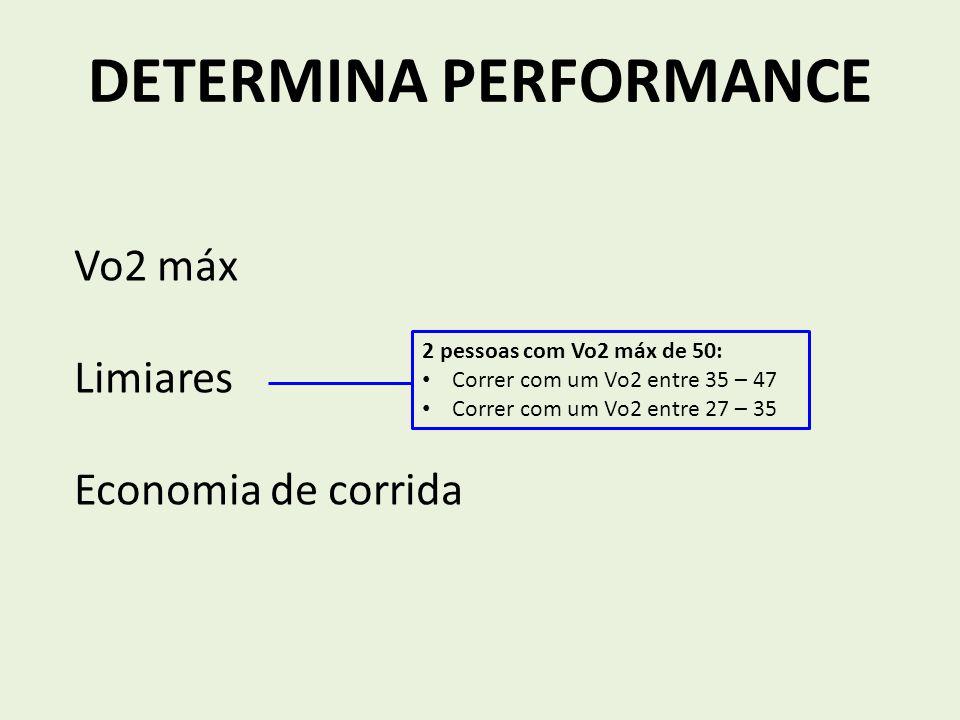 DETERMINA PERFORMANCE Vo2 máx Limiares Economia de corrida 2 pessoas correndo a um Vo2 de 35: Uma a 10 km/h Outra a 15 km/h