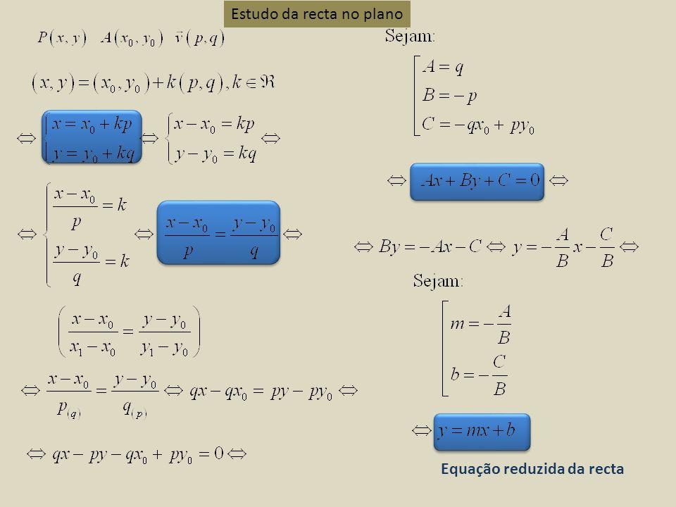 Equação reduzida da recta Estudo da recta no plano