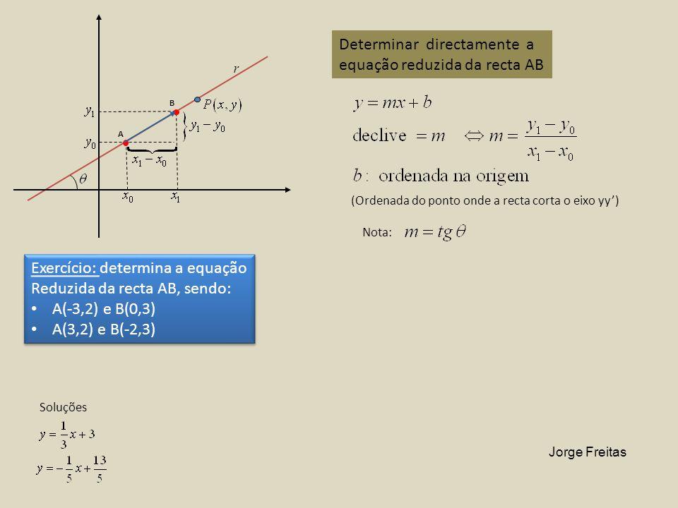 r A B Determinar directamente a equação reduzida da recta AB (Ordenada do ponto onde a recta corta o eixo yy') Nota: Exercício: determina a equação Reduzida da recta AB, sendo: A(-3,2) e B(0,3) A(3,2) e B(-2,3) Exercício: determina a equação Reduzida da recta AB, sendo: A(-3,2) e B(0,3) A(3,2) e B(-2,3) Soluções Jorge Freitas