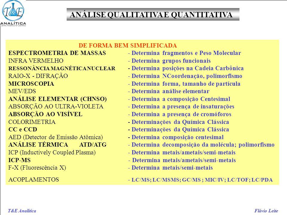 T&E Analítica Flávio Leite DE FORMA BEM SIMPLIFICADA ESPECTROMETRIA DE MASSAS - Determina fragmentos e Peso Molecular INFRA VERMELHO - Determina grupo