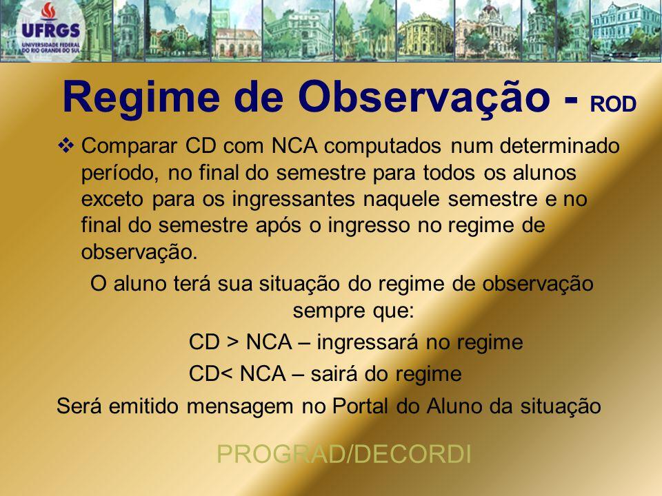 Regime de Observação - ROD  Comparar CD com NCA computados num determinado período, no final do semestre para todos os alunos exceto para os ingressa