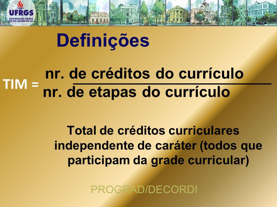 Definições nr. de créditos do currículo nr. de etapas do currículo Total de créditos curriculares independente de caráter (todos que participam da gra