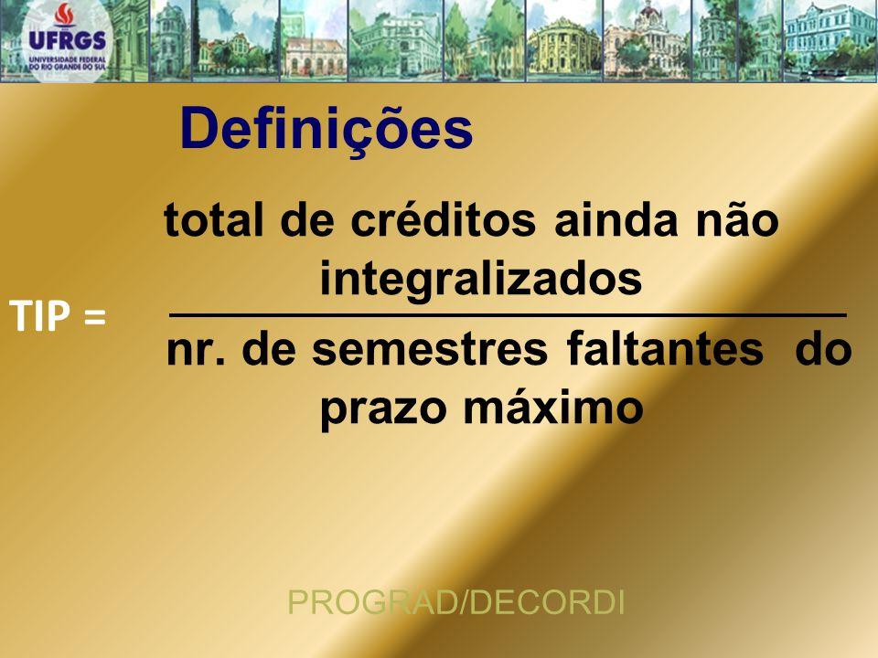 Definições total de créditos ainda não integralizados nr. de semestres faltantes do prazo máximo TIP = PROGRAD/DECORDI