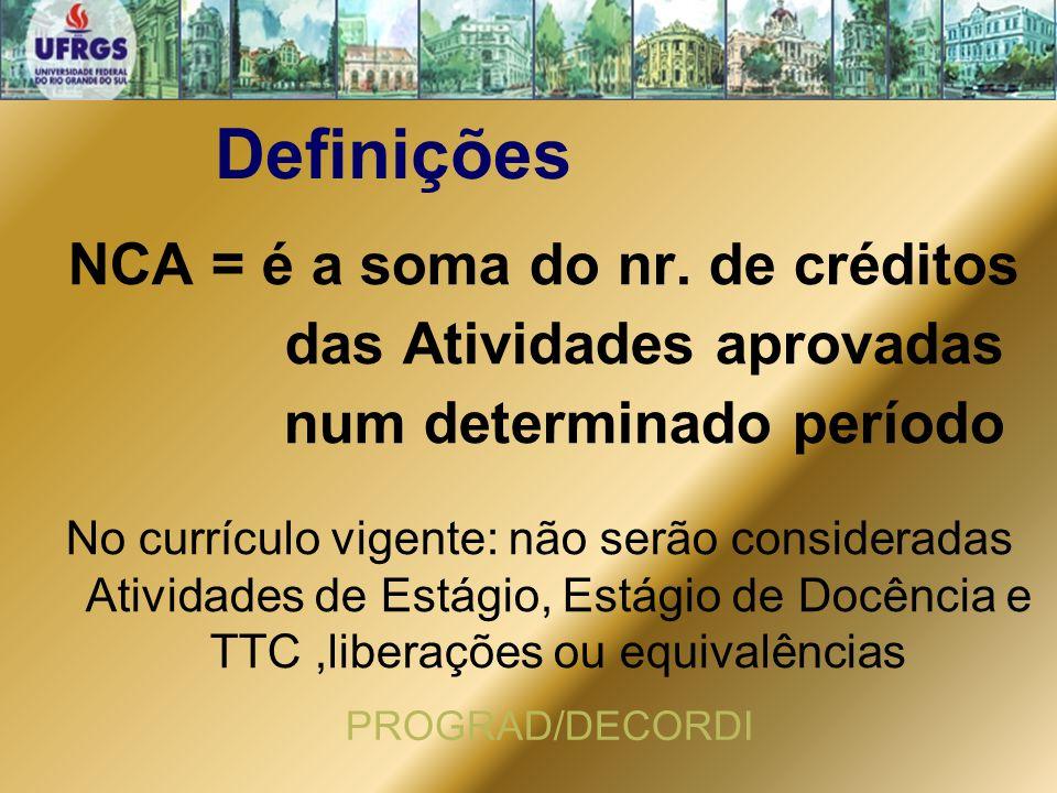 Definições NCA = é a soma do nr. de créditos das Atividades aprovadas num determinado período No currículo vigente: não serão consideradas Atividades