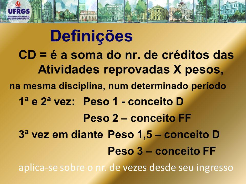 CD = é a soma do nr. de créditos das Atividades reprovadas X pesos, na mesma disciplina, num determinado período 1ª e 2ª vez: Peso 1 - conceito D Peso