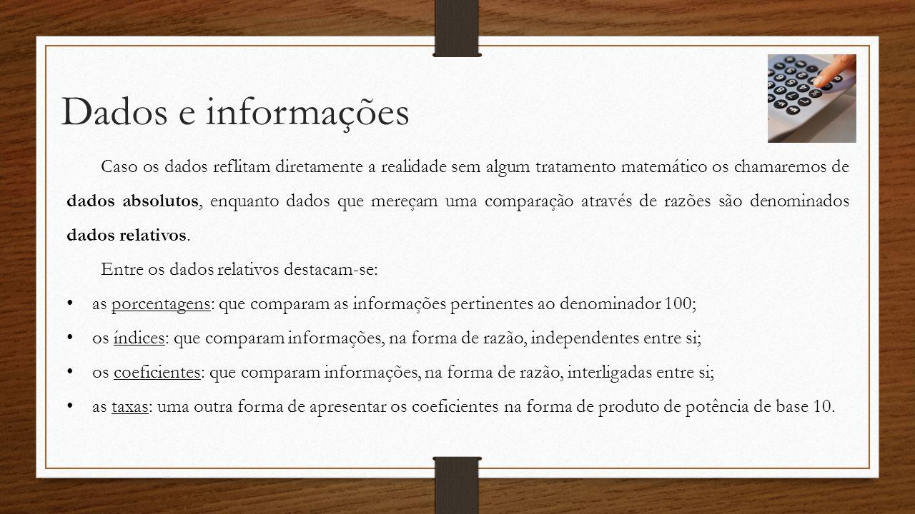 Dados e informações Caso os dados reflitam diretamente a realidade sem algum tratamento matemático os chamaremos de dados absolutos, enquanto dados qu