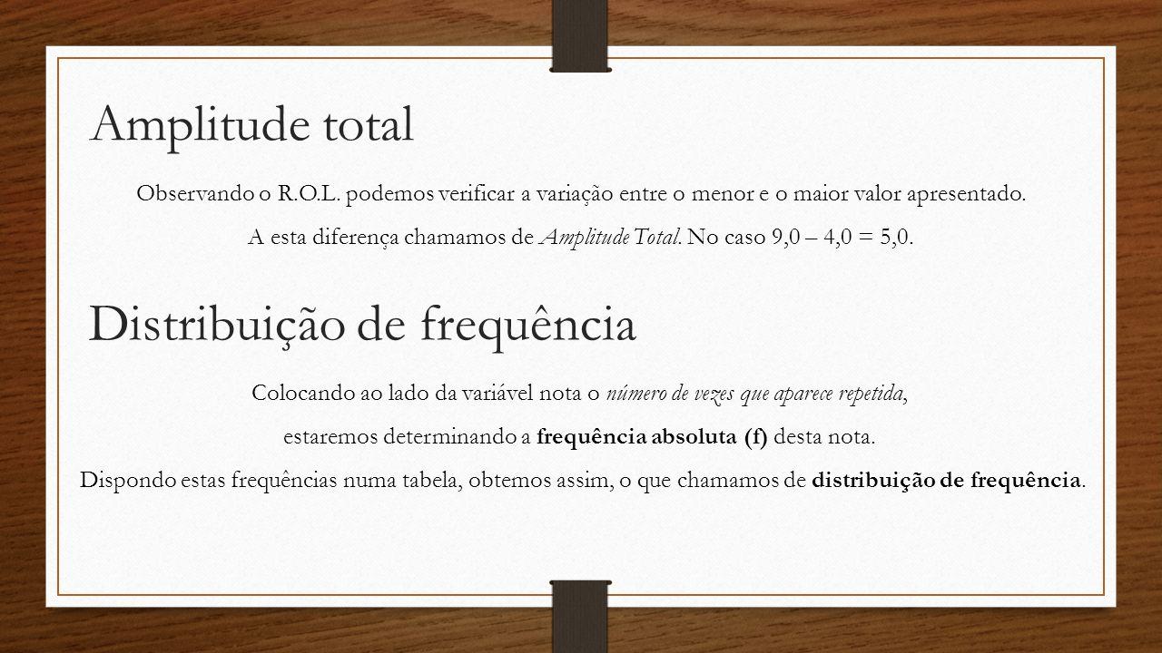 Amplitude total Observando o R.O.L. podemos verificar a variação entre o menor e o maior valor apresentado. A esta diferença chamamos de Amplitude Tot