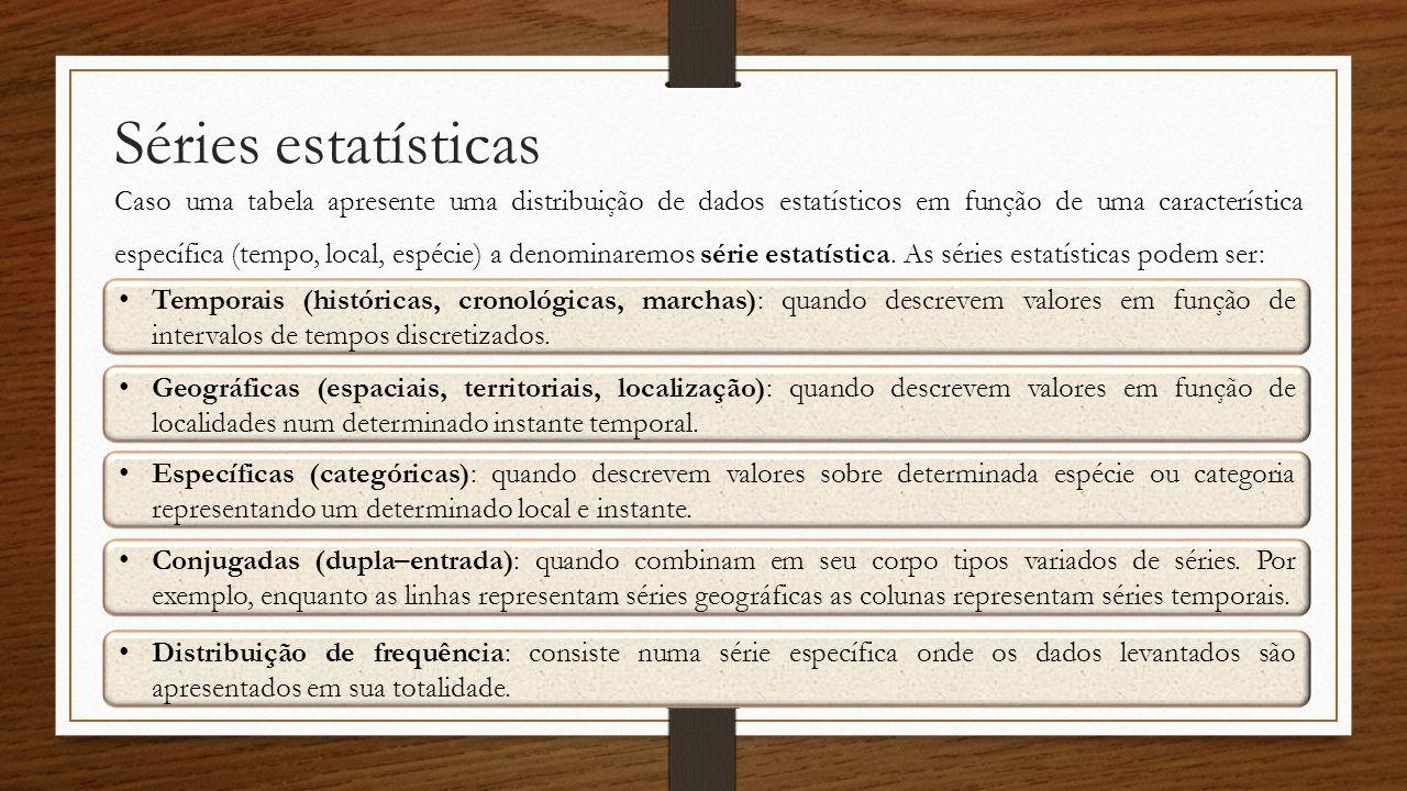 Séries estatísticas Caso uma tabela apresente uma distribuição de dados estatísticos em função de uma característica específica (tempo, local, espécie