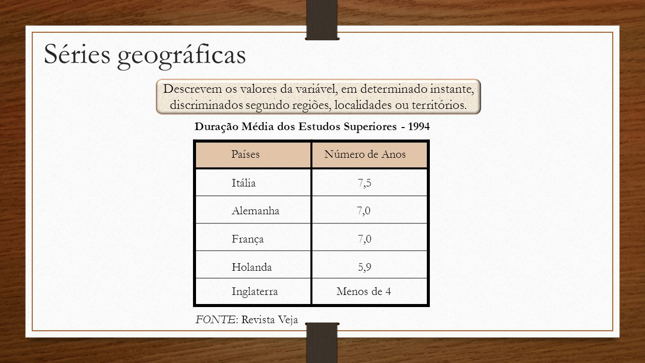 Séries específicas Descrevem os valores da variável, em determinado tempo e local, discriminado segundo especificações ou categorias.