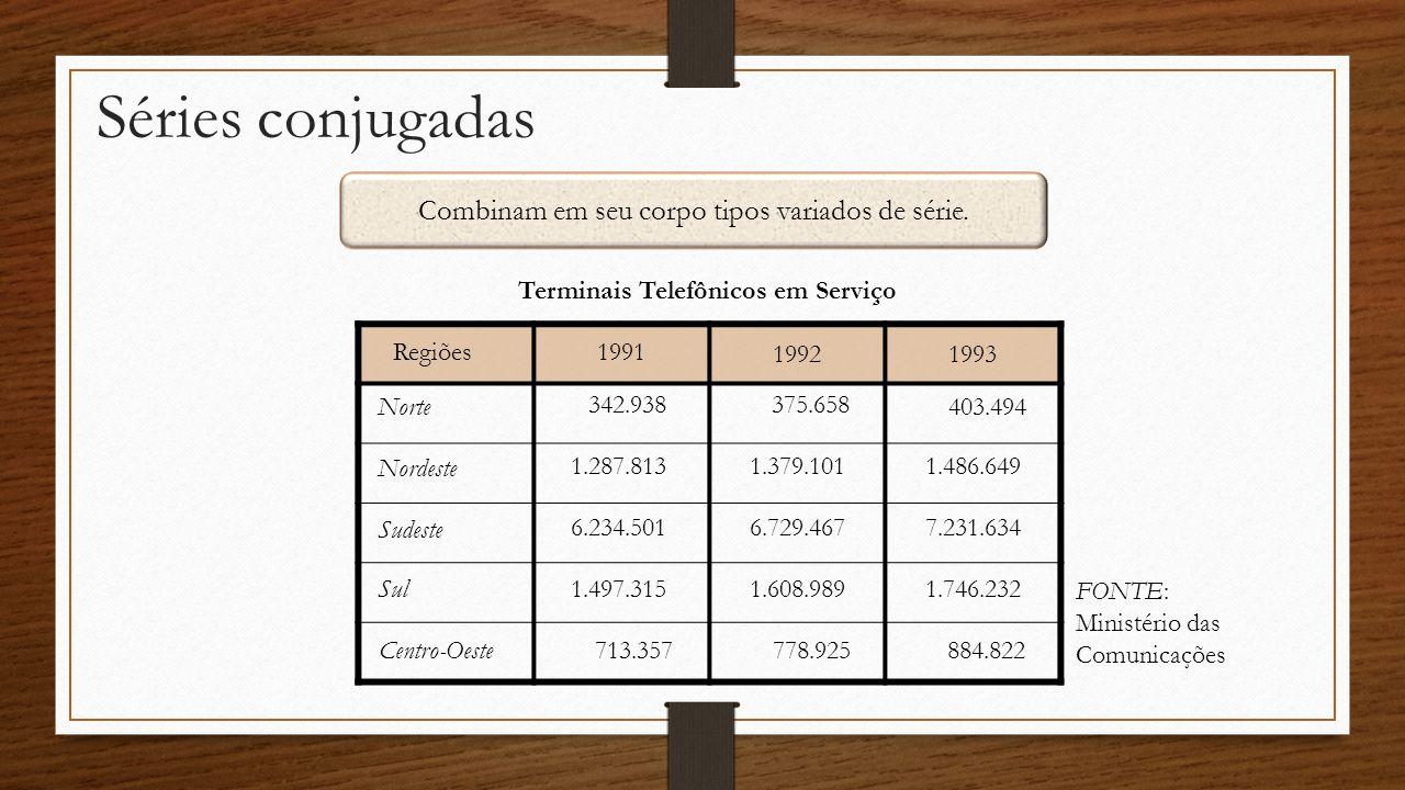 Para Refletir 1)Qual a importância das tabelas na estatística.