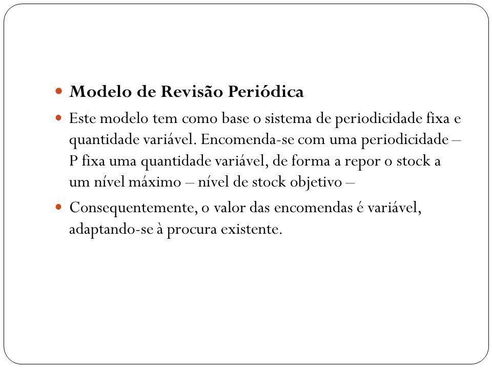 Modelo de Revisão Periódica Este modelo tem como base o sistema de periodicidade fixa e quantidade variável. Encomenda-se com uma periodicidade – P fi