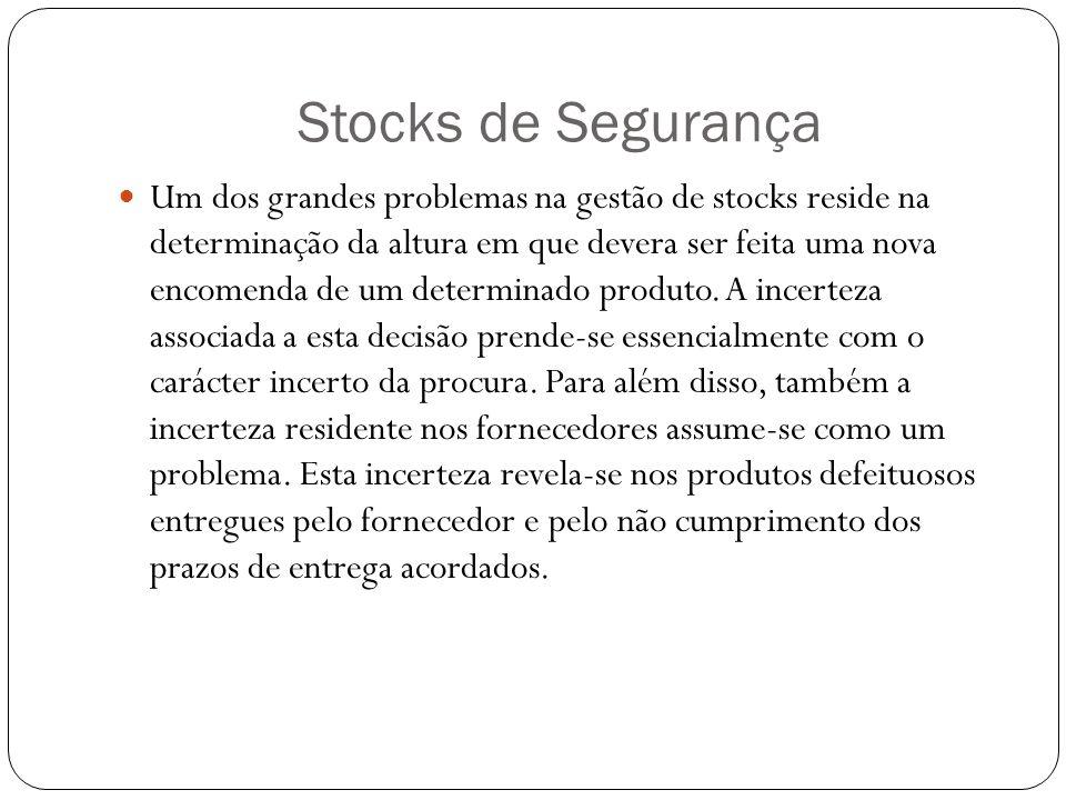 Stocks de Segurança Um dos grandes problemas na gestão de stocks reside na determinação da altura em que devera ser feita uma nova encomenda de um det