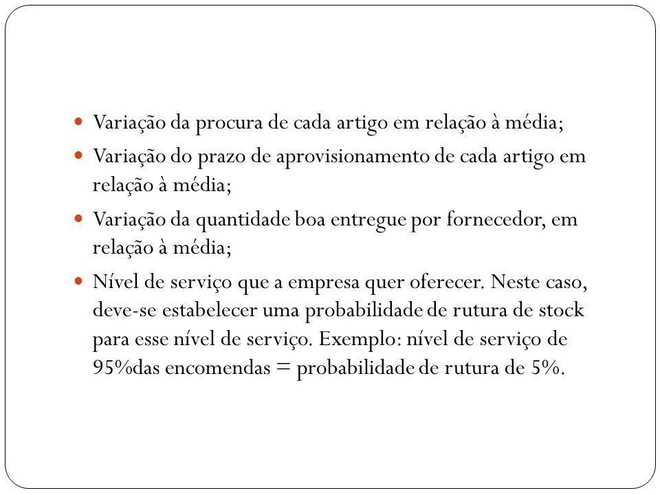 Variação da procura de cada artigo em relação à média; Variação do prazo de aprovisionamento de cada artigo em relação à média; Variação da quantidade