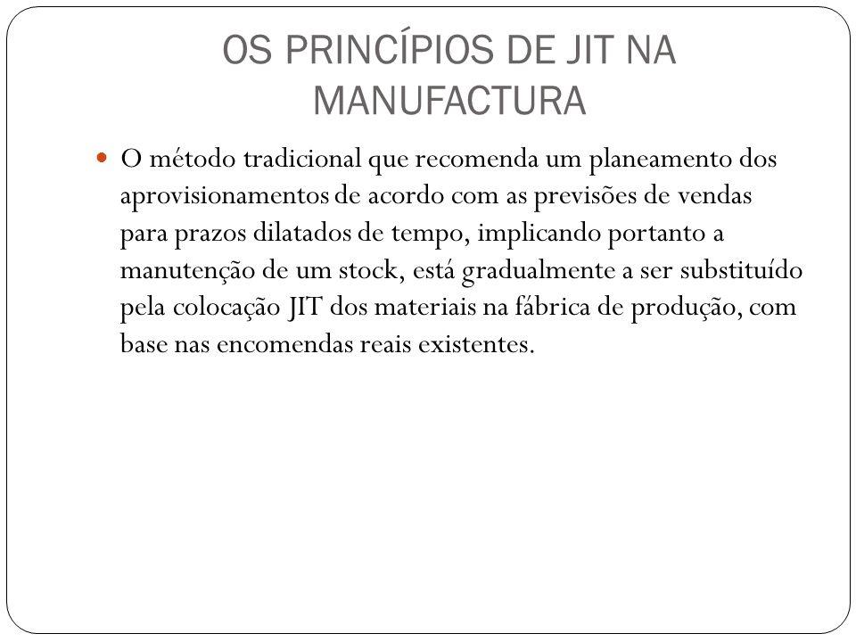 OS PRINCÍPIOS DE JIT NA MANUFACTURA O método tradicional que recomenda um planeamento dos aprovisionamentos de acordo com as previsões de vendas para