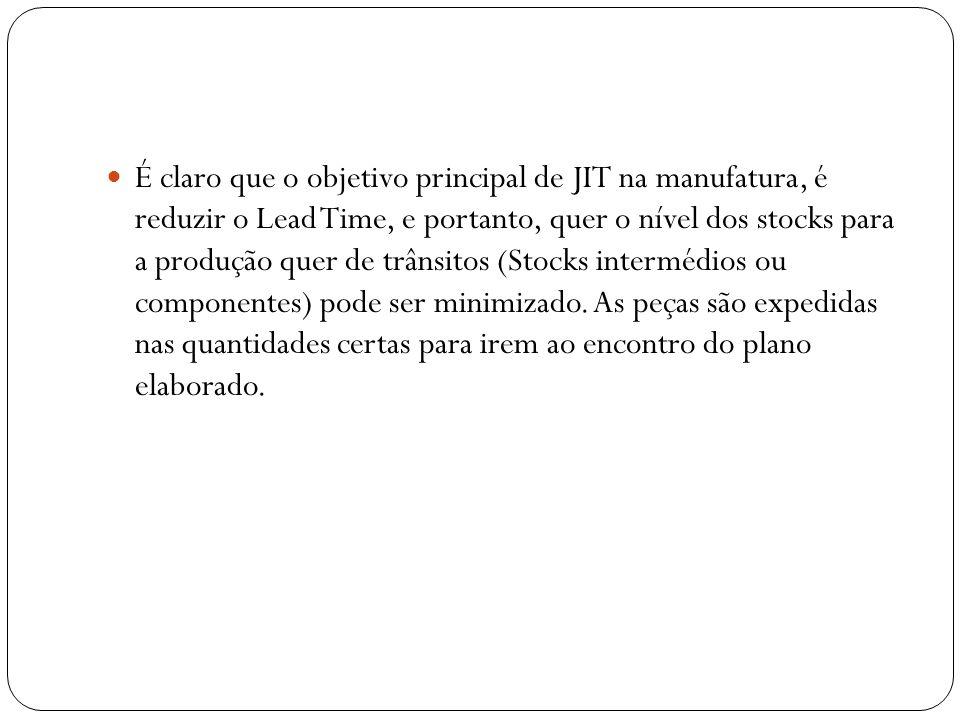 É claro que o objetivo principal de JIT na manufatura, é reduzir o Lead Time, e portanto, quer o nível dos stocks para a produção quer de trânsitos (S